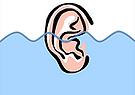 A propagação do som
