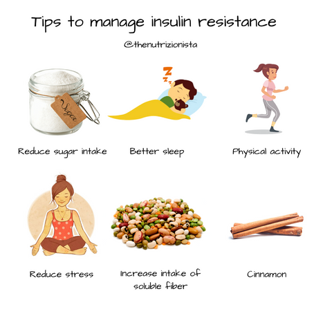Tips to manage Insulin Resistance