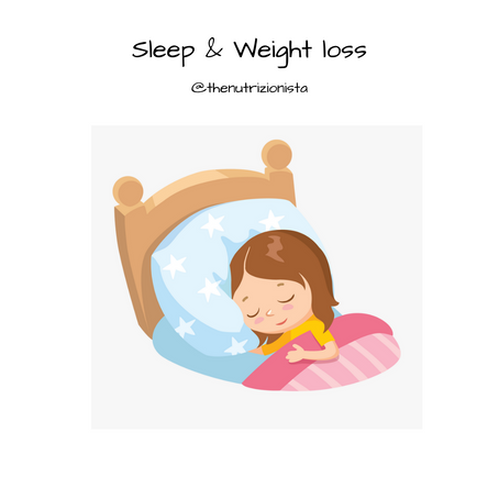 Sleep & Weight Loss