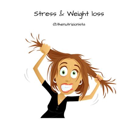 Stress & Weight loss
