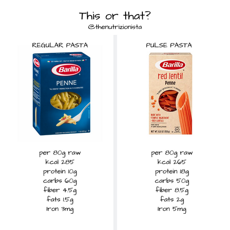 This or That Pasta?