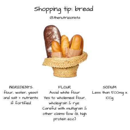 Shopping Tips: Bread