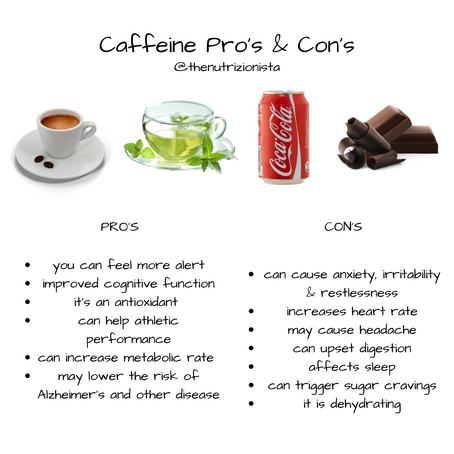 Caffeine Pros & Cons