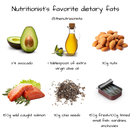 Let's learn about Fats