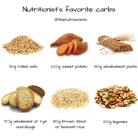 Let's learn more about Carbs