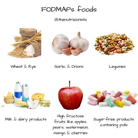 FODMAPs Foods