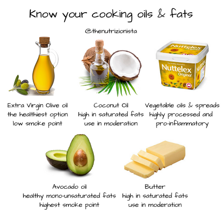 Know your cooking oils & fats