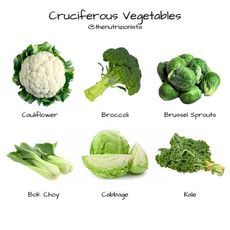 Eat your Cruciferous Vegetables