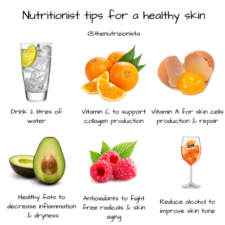 Foods for a healthy skin