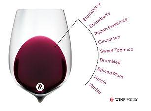 beginner-red-wines-zinfandel_edited.jpg