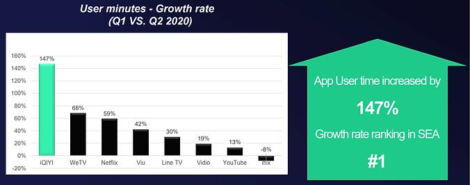 Fastest growing VDO platform.PNG