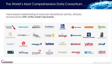 Adara data partners.PNG