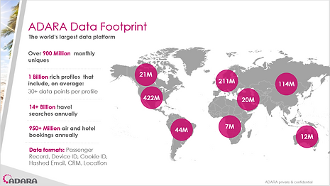 Adara data footprint.PNG