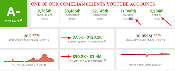 YouTube Payments