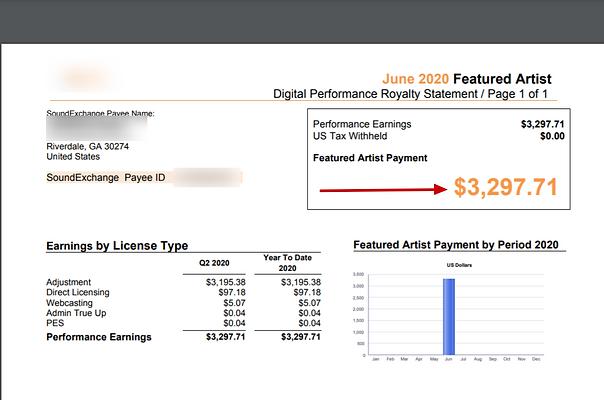 Soundexchange Payments