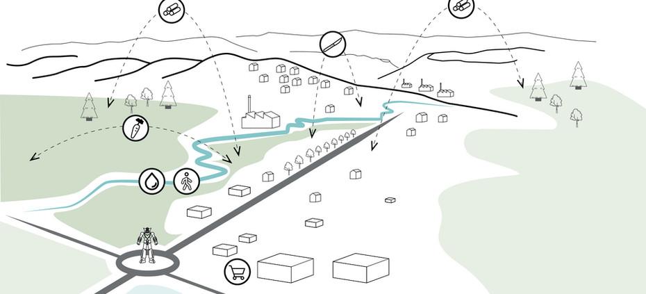 Thiers 2030 - Schéma du territoire