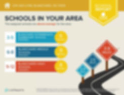 Infographics for 2101 Ash Lynn_Page_2.jp