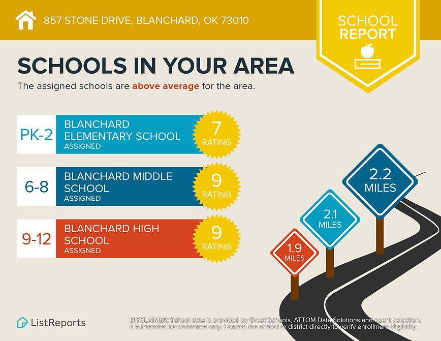 Infographics for 857 Stone Drive.jpg