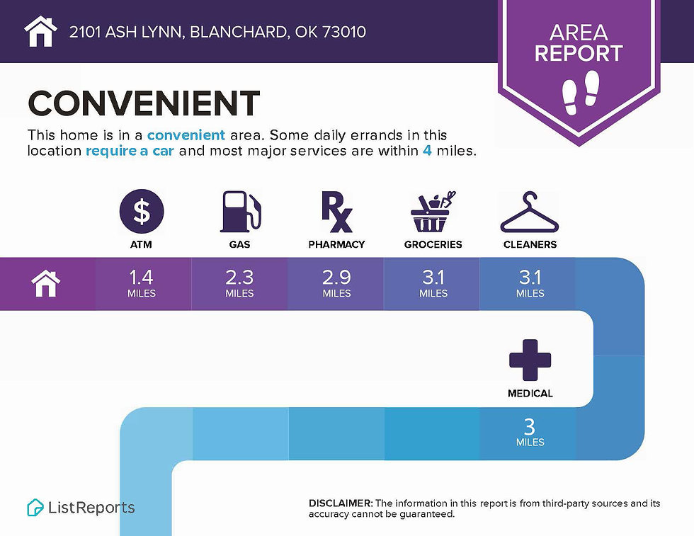 Infographics for 2101 Ash Lynn_Page_1 co
