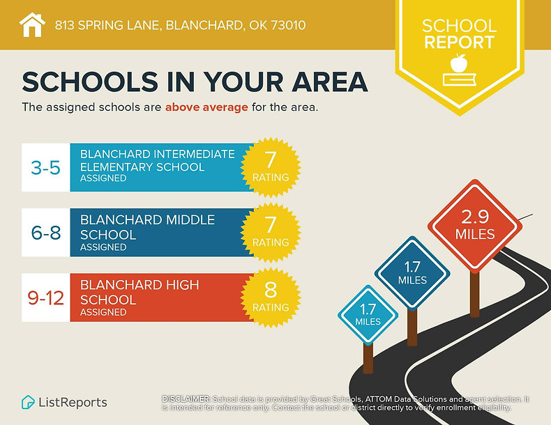 Infographics for 813 Spring Lane_Page_2.