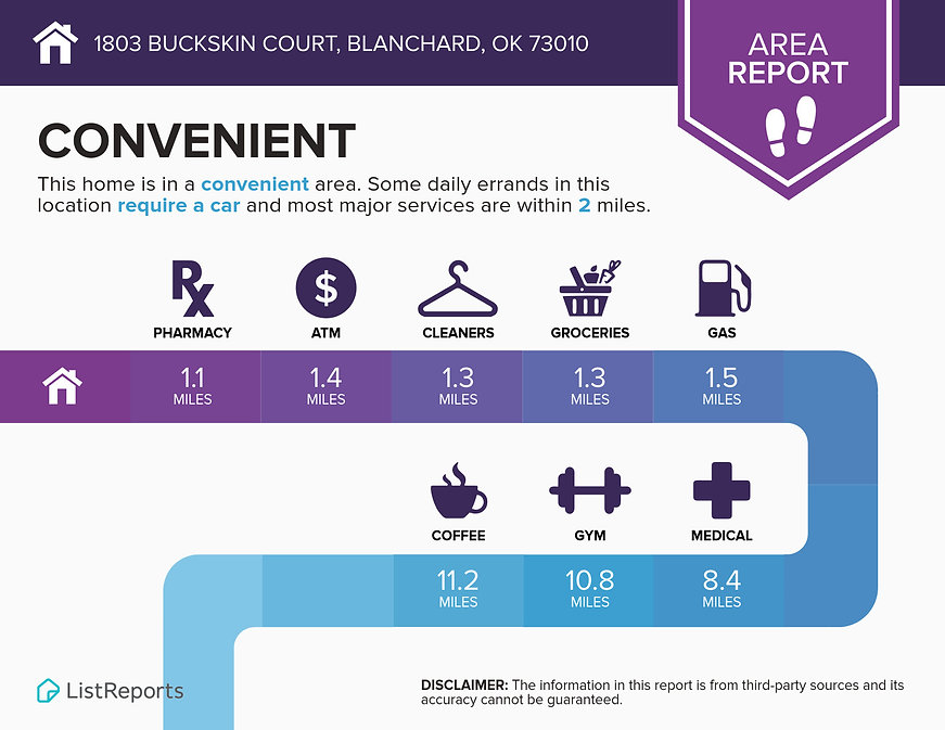 Pages from Infographics for 1803 Buckski