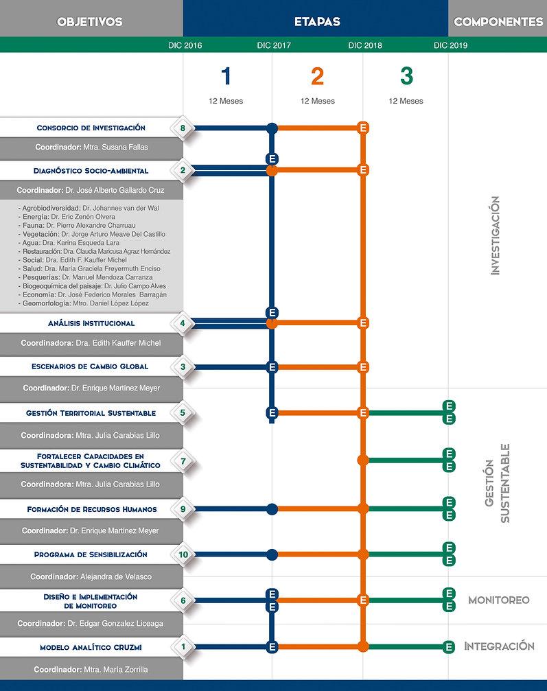 Diagrama U2 Nov 2019 v2.jpg