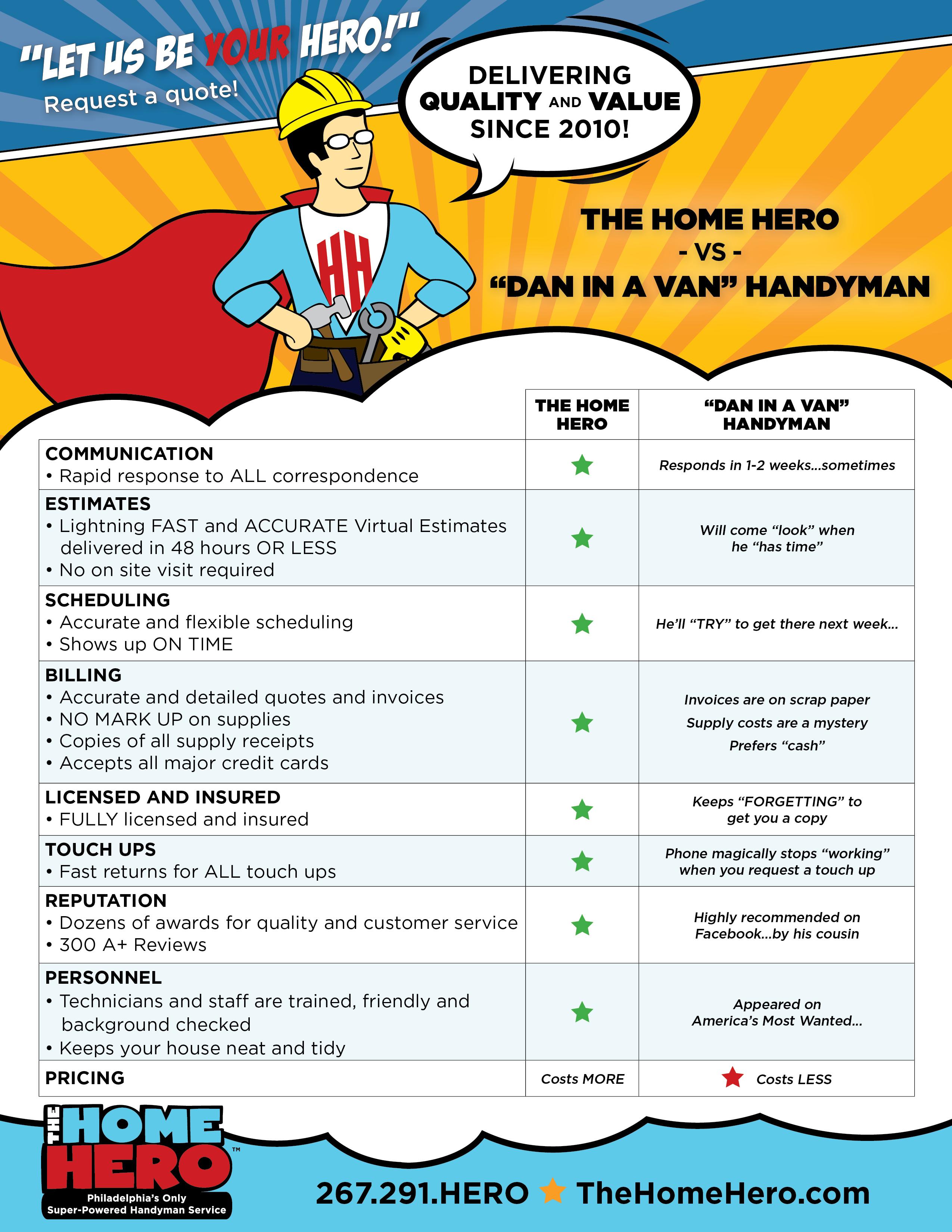 Checklist Flyer