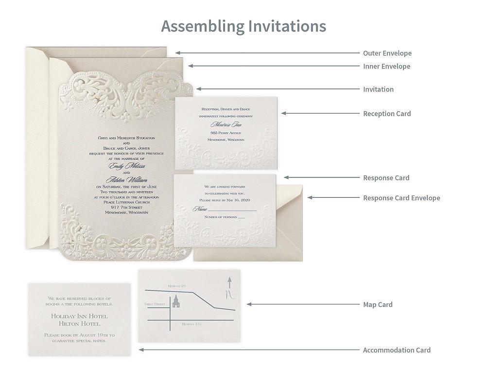 Assembling Instructions