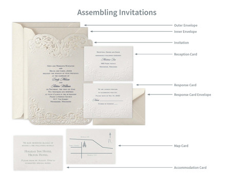 Assembling Invitations