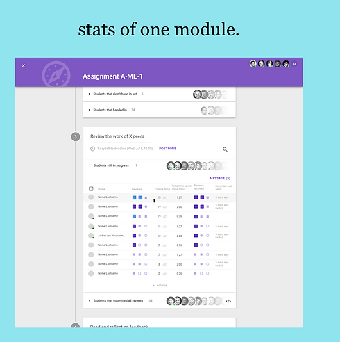 Statistics overall and per module side by side