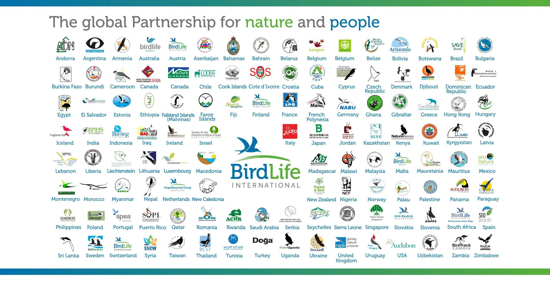 Birdlife Partner Map