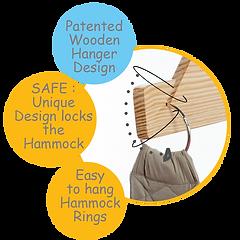Patented Wooden Hanger Design.png