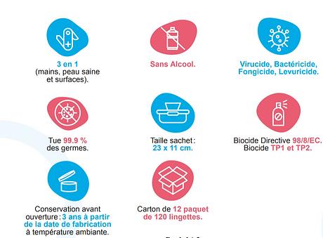 Descriptif infographie lingettes.PNG