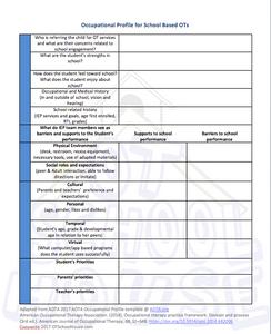 Occupational Profile