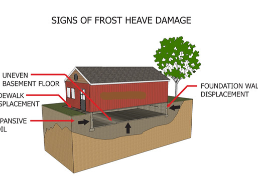 Look for Frost Heaving in and Around Your Home