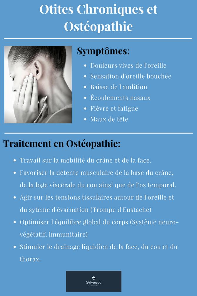 Dossier: Otites Chroniques et prise en charge en Ostéopathie.