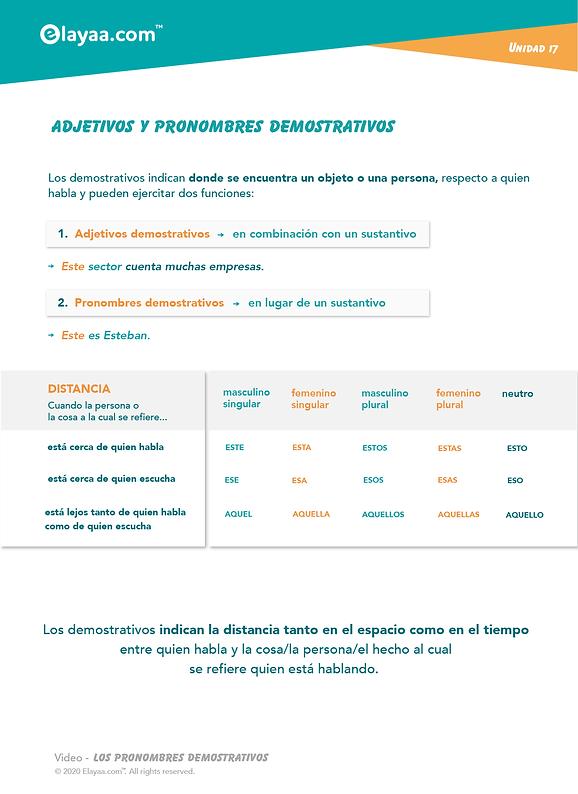 Elayaa.com - Dimostrativi in Spagnolo - Parte 1