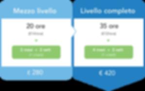 corso portoghese milano prezzi C1-C2