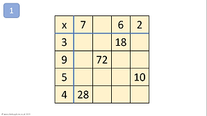 missing_number_multiplication_puzzles.pn