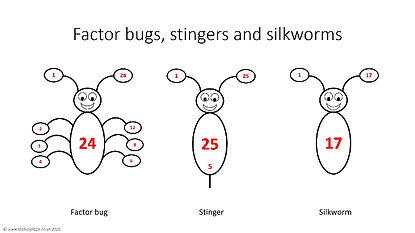 Factor bugs, stingers & silkworms.png