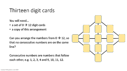 Thirteen digit cards.png