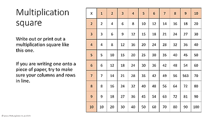 Multiplication square.png