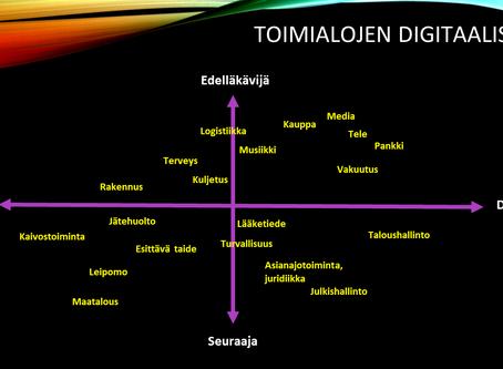 Digitalisaation mahdollisuudet