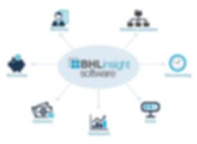New-BHL-Overview-Diagram.jpg