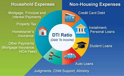 dti-creditreport2.png