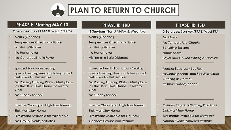 Return to Church Plan-page-001.jpg