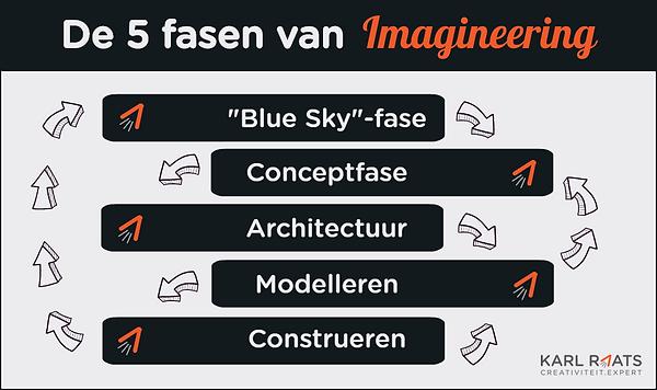 Imagineering01.png