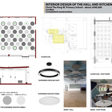 Interior Design of The Hall And Kitchen