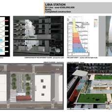Libia Station (Roma, Italy) Project Cost
