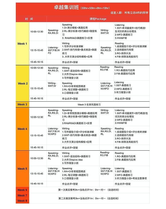 卓越英语PTE王牌课程课表